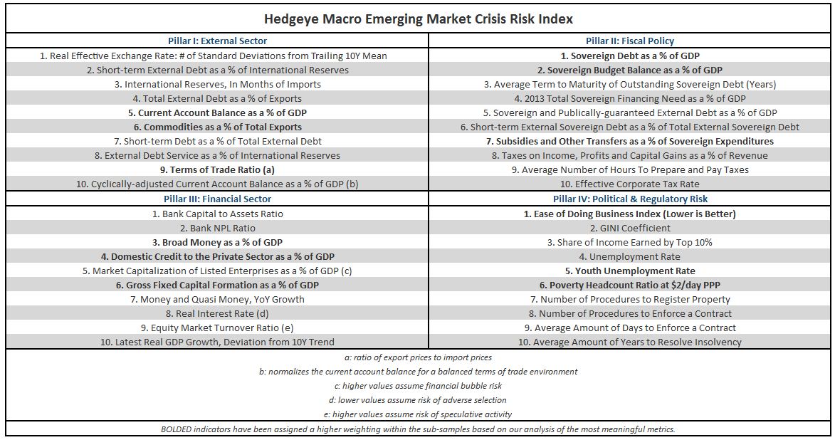 REFRESHING THE #EMERGINGOUTFLOWS PLAYBOOK - EXPLANATION TABLE