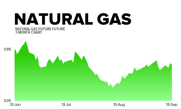 September 13, 2013 - natgas