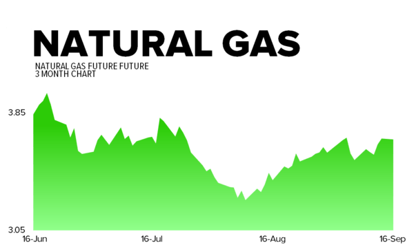 September 16, 2013 - natgas