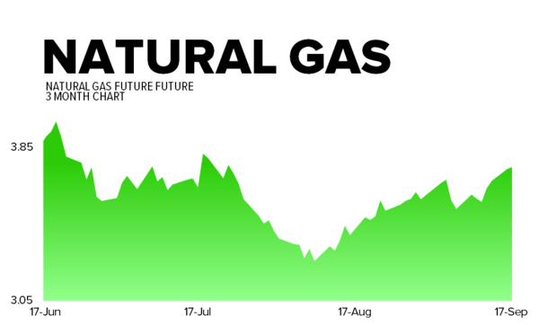 September 17, 2013 - natgas
