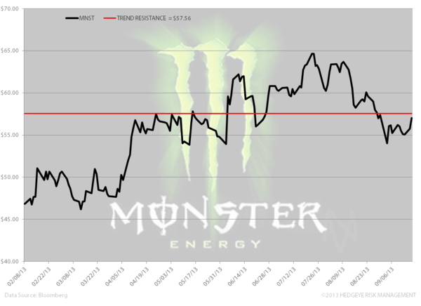 MNST and Is there Regulatory Risk in Energy Drinks? - zz. mnst