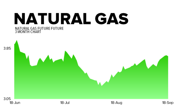 September 18, 2013 - natgas