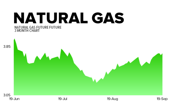 September 19, 2013 - natgas2