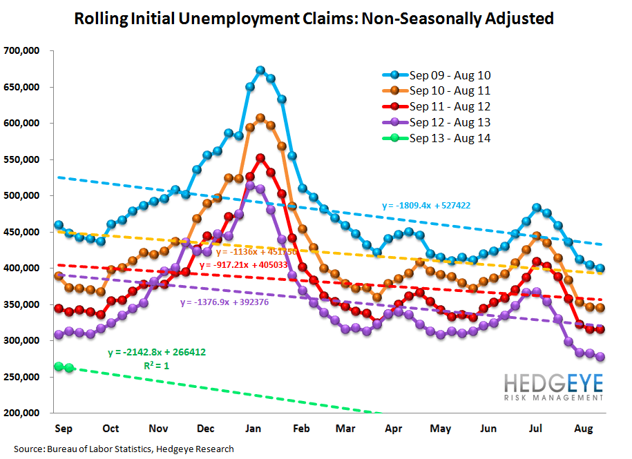 INITIAL CLAIMS: QE IMPLICATIONS FOR THE LABOR MARKET - 12