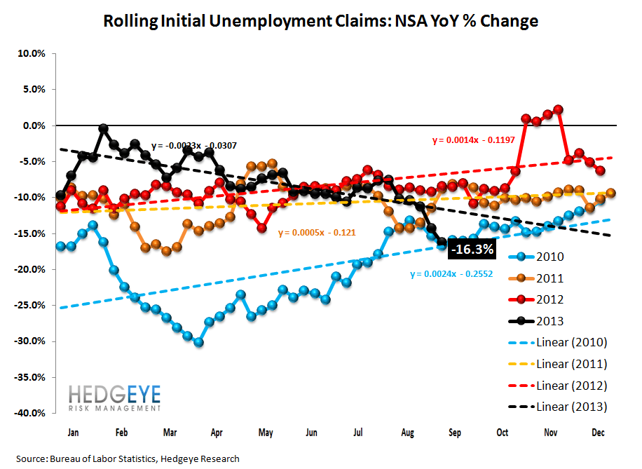 INITIAL CLAIMS: QE IMPLICATIONS FOR THE LABOR MARKET - 2