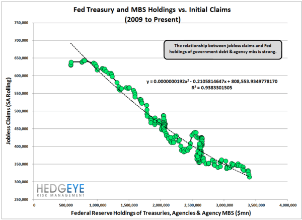 INITIAL CLAIMS:  QE IMPLICATIONS - JS 3