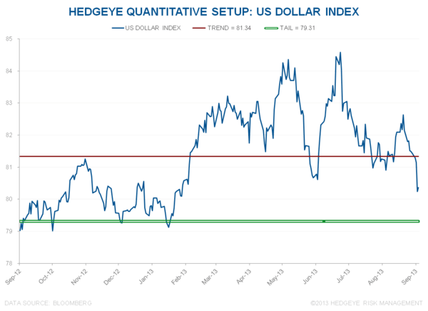 #EMERGINGOUTFLOWS: IF YOU DIDN'T KNOW, NOW YOU KNOW… - DXY