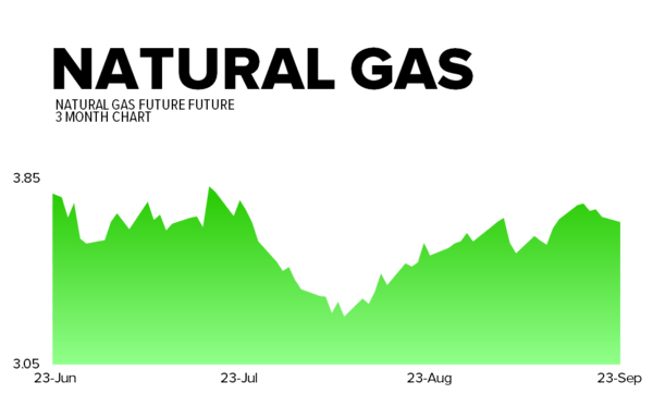 September 23, 2013 - natgas