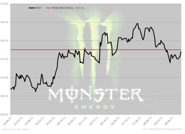 ENERGY DRINKS: RISK AHEAD? - hedrick1