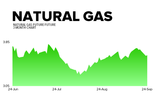 September 24, 2013 - natgas