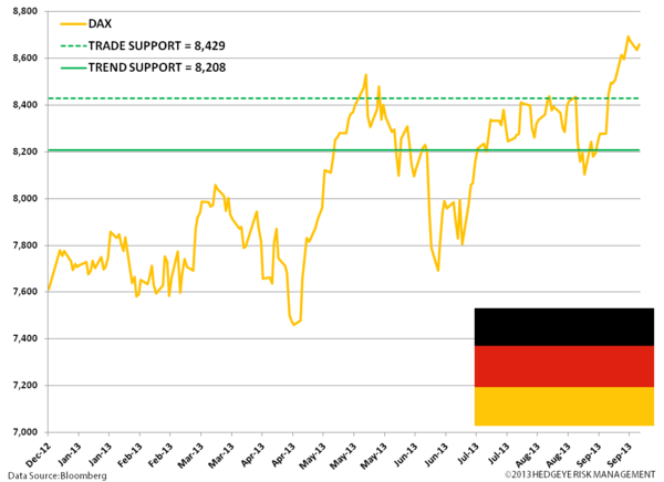 Germany Bullish on Merkel's Win: DAX Levels Refreshed - zz. dax
