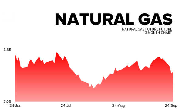 September 25, 2013 - natgas