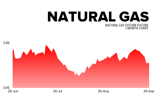 September 26, 2013 - natgas
