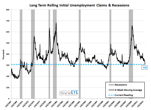 INITIAL CLAIMS:  FORESHADOWING A BIG PAYROLL BEAT NEXT WEEK? - JS 1