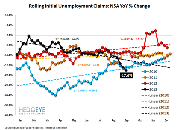 INITIAL CLAIMS:  FORESHADOWING A BIG PAYROLL BEAT NEXT WEEK? - JS 5