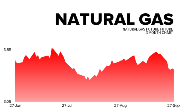 September 27, 2013 - natgas