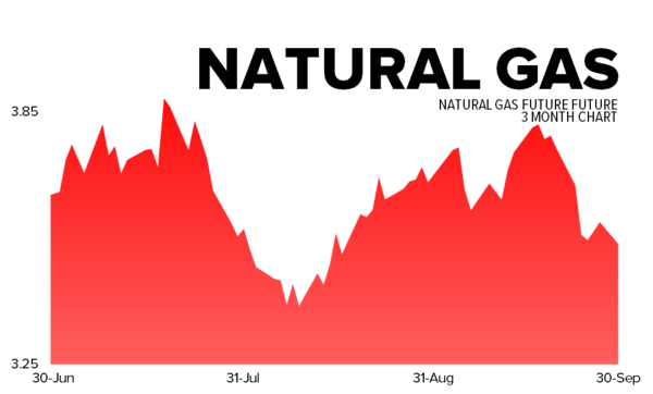 September 30, 2013 - natgas
