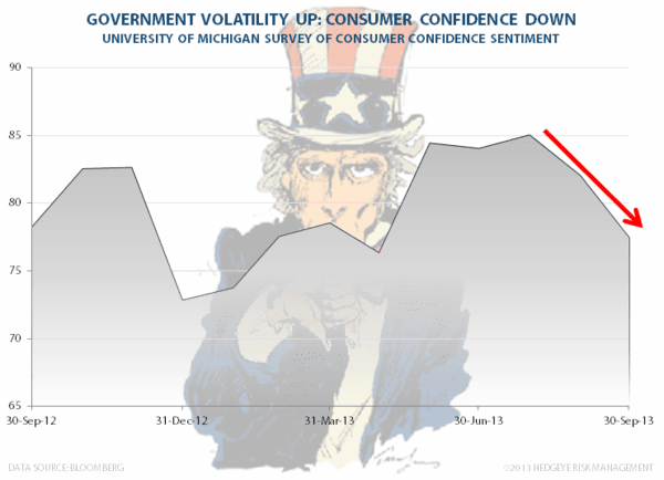 CHART OF THE DAY: Government's Sword - ch