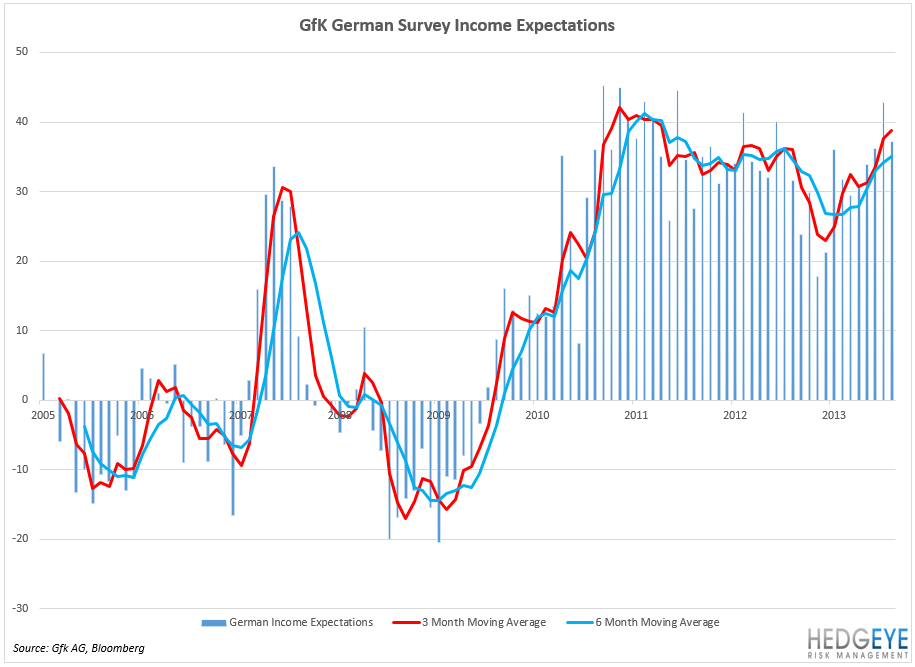 MCD: SIGNS OF LIFE? MAYBE (MAYBE NOT) - germany income expect