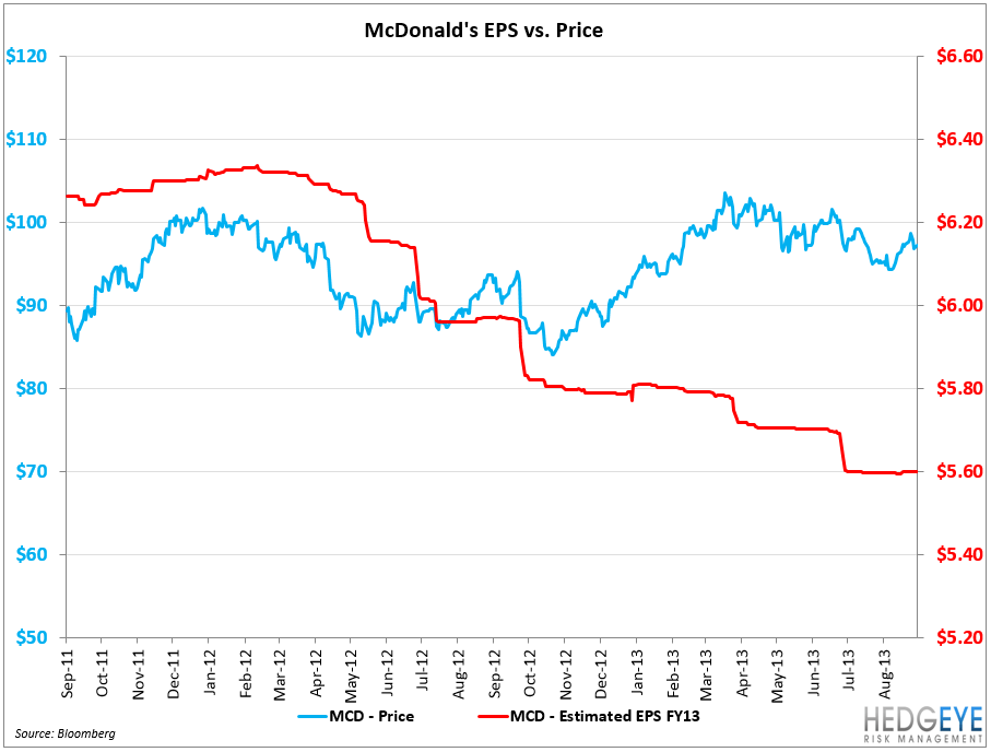MCD: SIGNS OF LIFE? MAYBE (MAYBE NOT) - mcd chart6