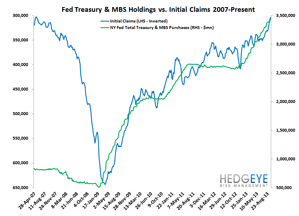 INITIAL CLAIMS: TAILWIND GETTING STRONGER FOR LENDERS LIKE COF - 8