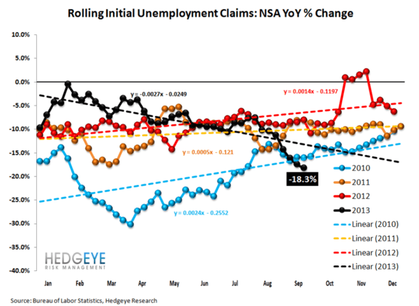 INITIAL CLAIMS: MORE GOOD NEWS - jobless