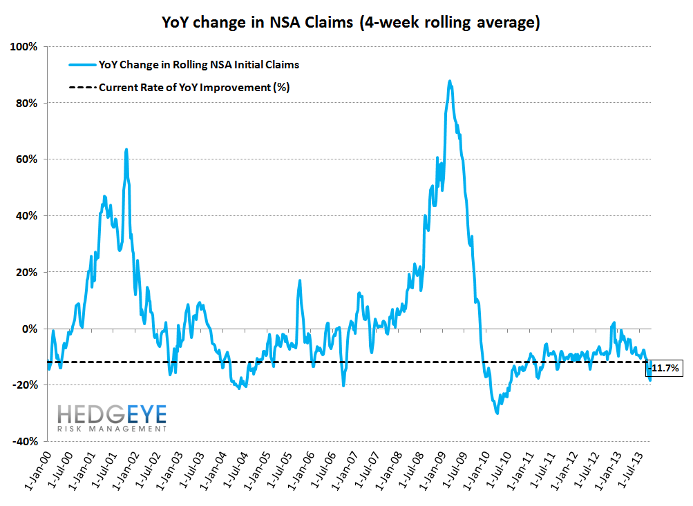 INITIAL CLAIMS: TOO GOOD TO BE TRUE? - 11
