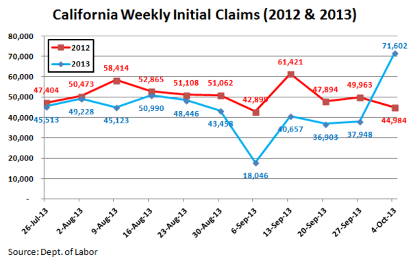 INITIAL CLAIMS: CALIFORNICATION - JS 1