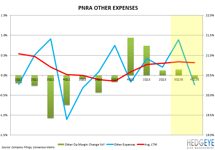 PNRA: STAGE 1 DENIAL - pnra other exp
