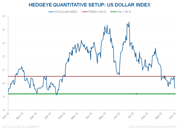 ASIAN POLICY PROPULSION?: JAPAN AND INDIA SOUND OFF - DXY