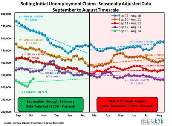 SEPTEMBER EMPLOYMENT:  MARKING THE LOW? - JS 3