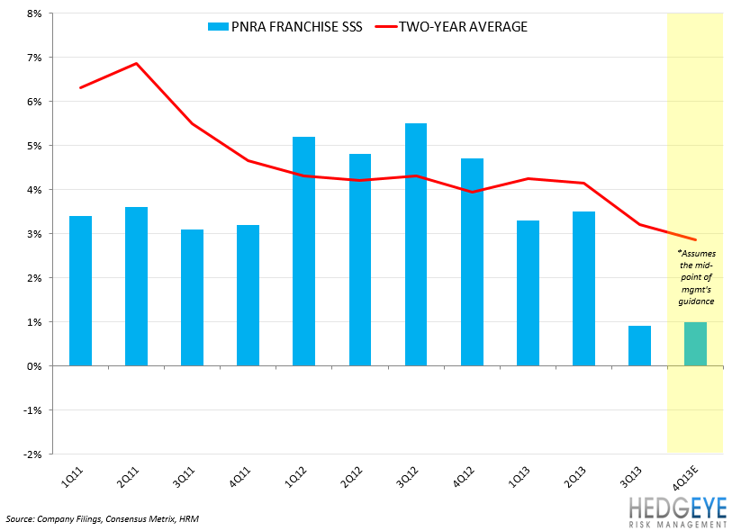 PNRA: THE PACE OF CHANGE? - PNRA FRAN