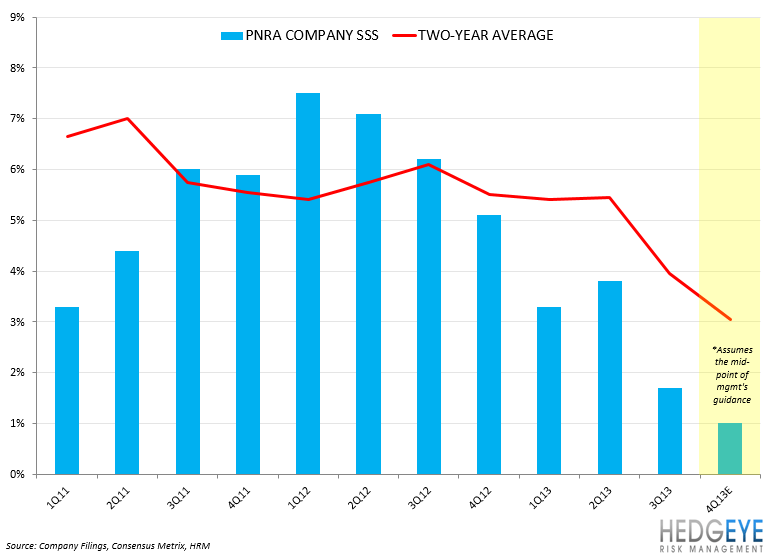 PNRA: THE PACE OF CHANGE? - company