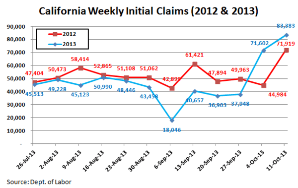 INITIAL CLAIMS: TELLING A VERY DIFFERENT STORY THAN NON-FARM PAYROLLS - JS 2