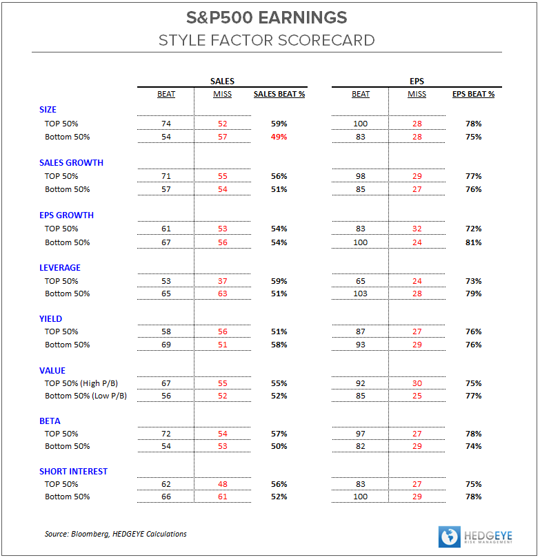 3Q13 Earnings Scorecard:  Fighting for Parity - SPX SF ES Table 102513