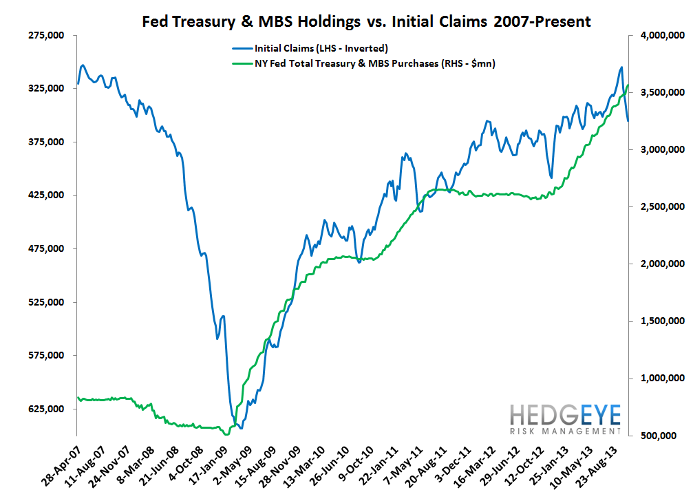 INITIAL CLAIMS: INCONCLUSIVE - 8
