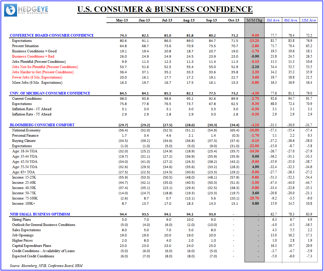 INITIAL CLAIMS: INCONCLUSIVE - Confidence Table