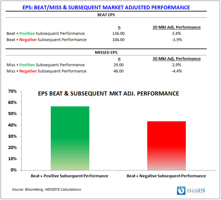 3Q13 Earnings Scorecard:  Macro Monopolization - BM EPS