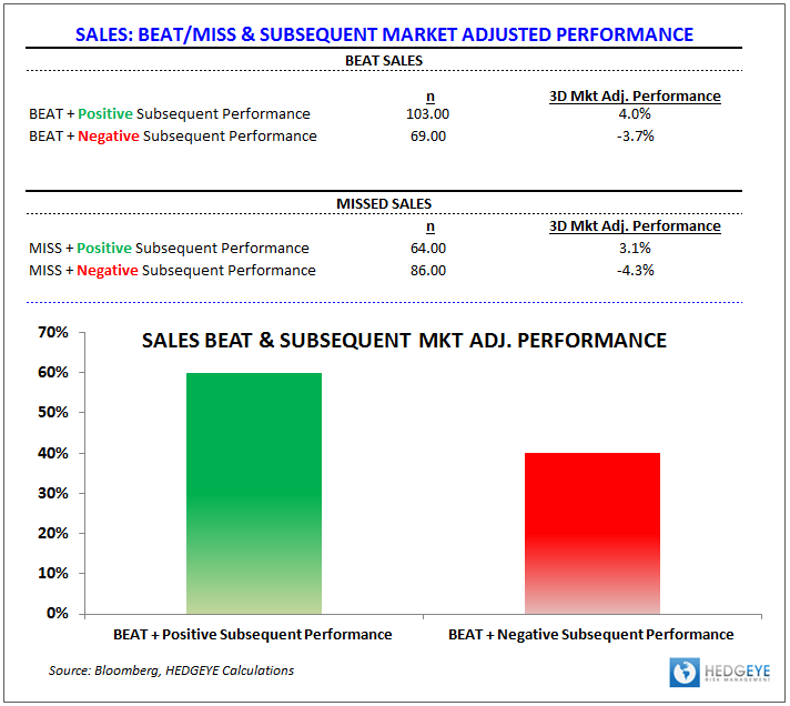 3Q13 Earnings Scorecard:  Macro Monopolization - BM Sales