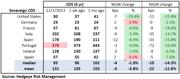 European Banking Monitor: More Good News Than Bad - w. sov1