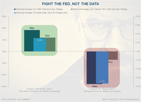 Breaking Bad - Chart of the Day