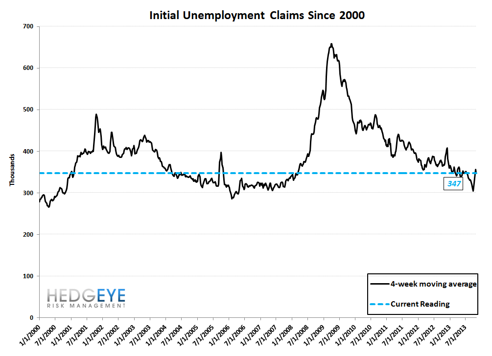 INITIAL CLAIMS: THE LABOR MARKET RETURNS TO STEADY IMPROVEMENT, BUT CONFIDENCE IS DROPPING - 10