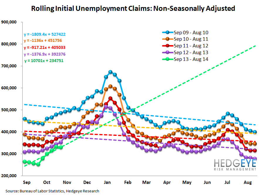 INITIAL CLAIMS: THE LABOR MARKET RETURNS TO STEADY IMPROVEMENT, BUT CONFIDENCE IS DROPPING - 12