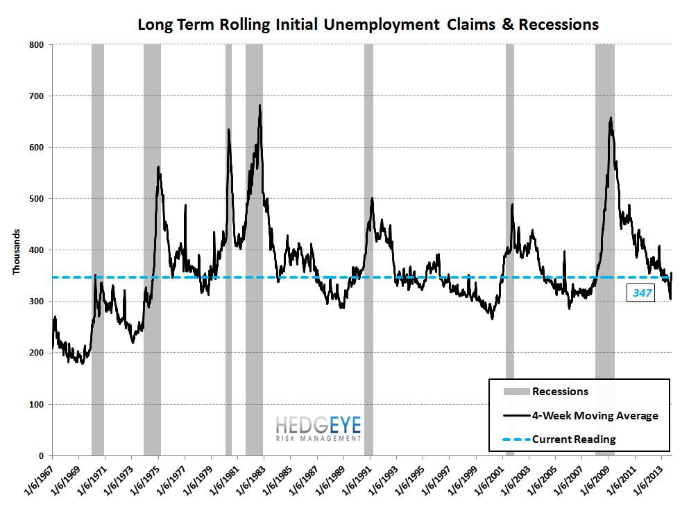 INITIAL CLAIMS: THE LABOR MARKET RETURNS TO STEADY IMPROVEMENT, BUT CONFIDENCE IS DROPPING - 9