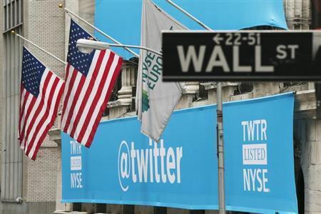 Adding $TWTR As A Sell To 'Best Ideas' - twitter555