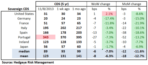 European Banking Monitor: Shrinking Risk - yy. cds1