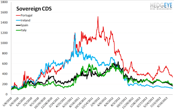 European Banking Monitor: Shrinking Risk - yy.cds2