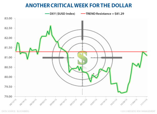The Dollar's (New) Public Enemy #1 -  USD