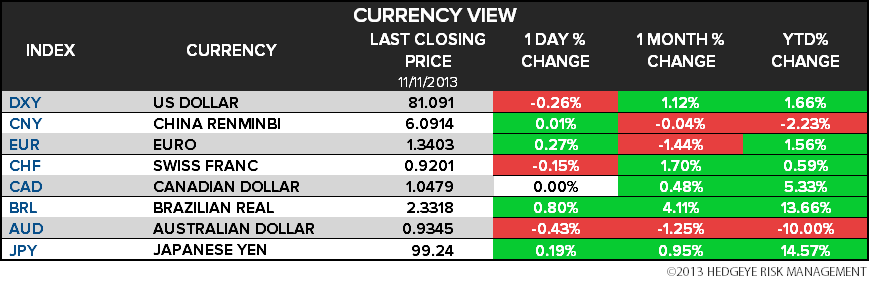 THE HEDGEYE DAILY OUTLOOK - 6A  2
