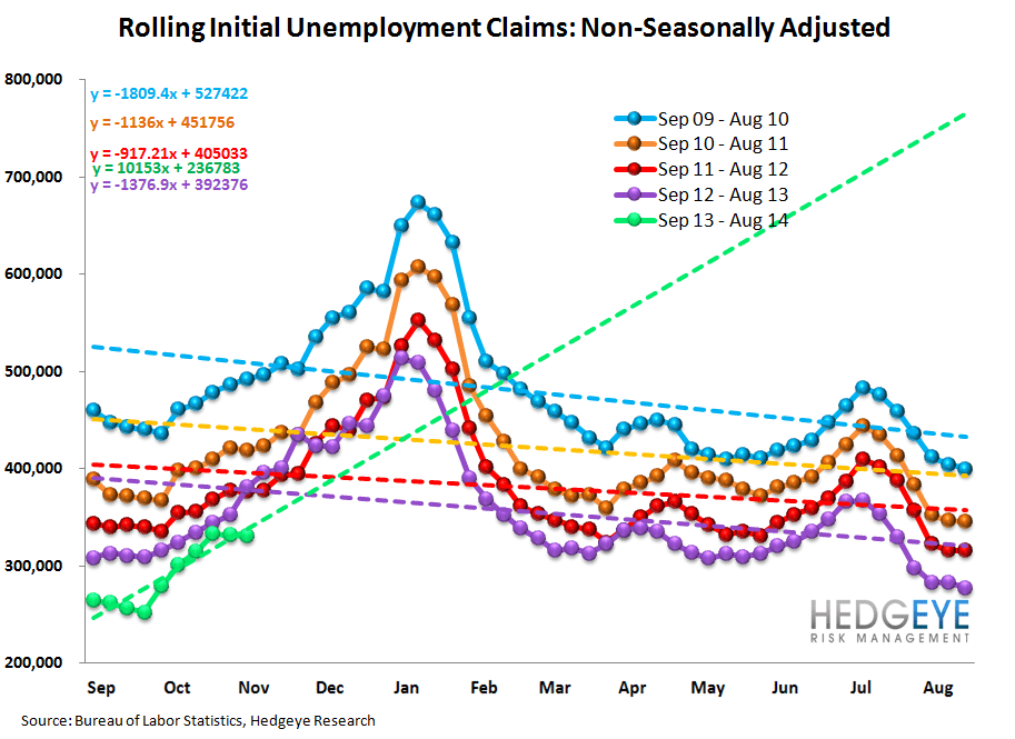 INITIAL CLAIMS: THE JOBS PICTURE CONTINUES TO STRENGTHEN  - 12